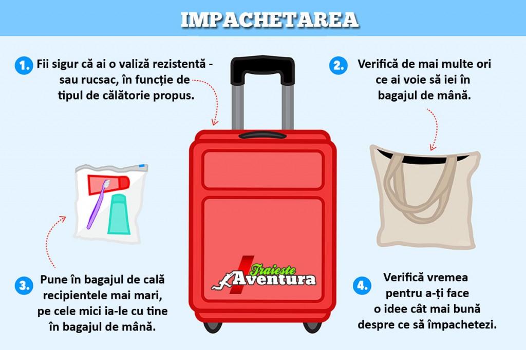 impachetare bagaj